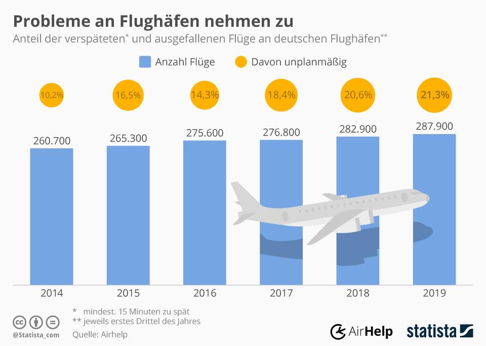 a1_bescheinigung_infografik960