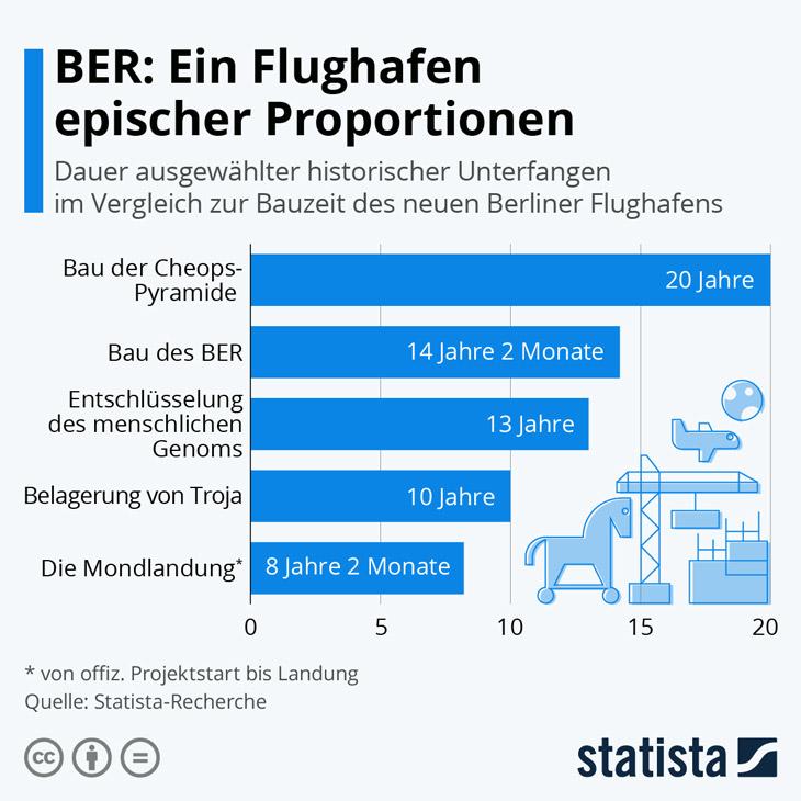 investitionssicherheit_teil2_infografik730